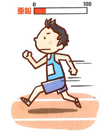 過度な運動が亜鉛不足の原因になる?